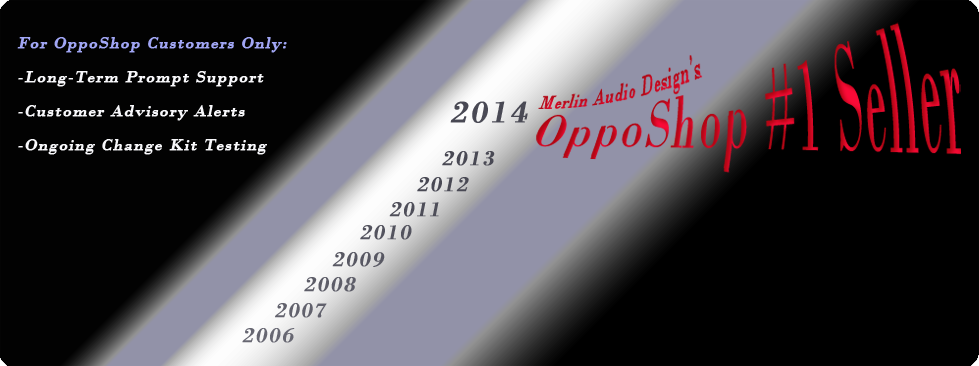 Supplying & Supporting Oppo Products Since 2006